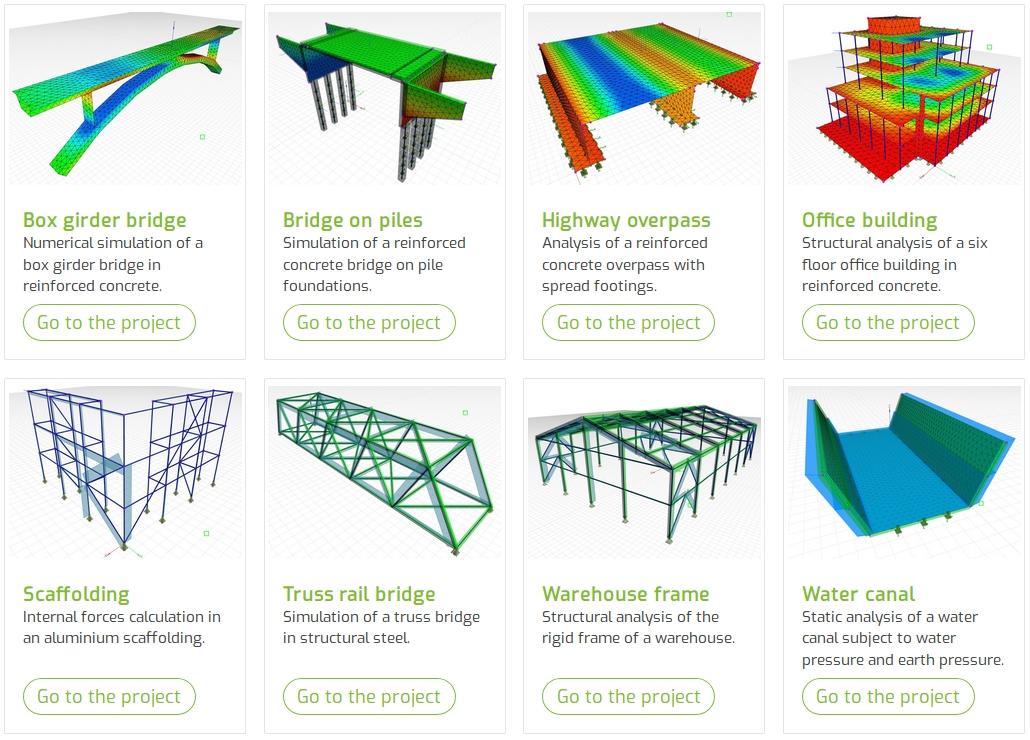 3D finite element analysis templates