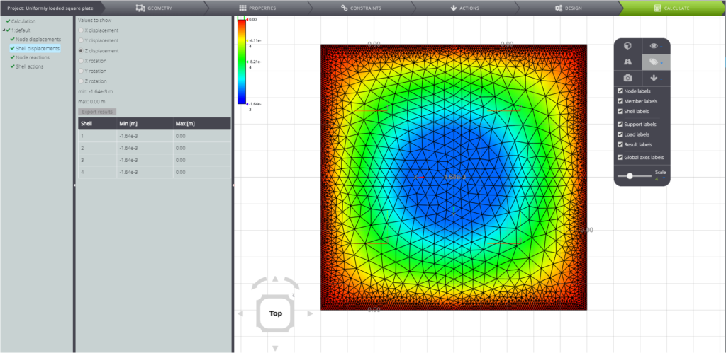 Uniformly loaded and simply supported square plate deflection